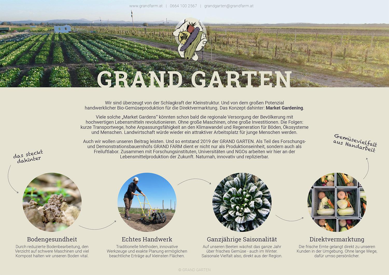 Poster: Grand Garten