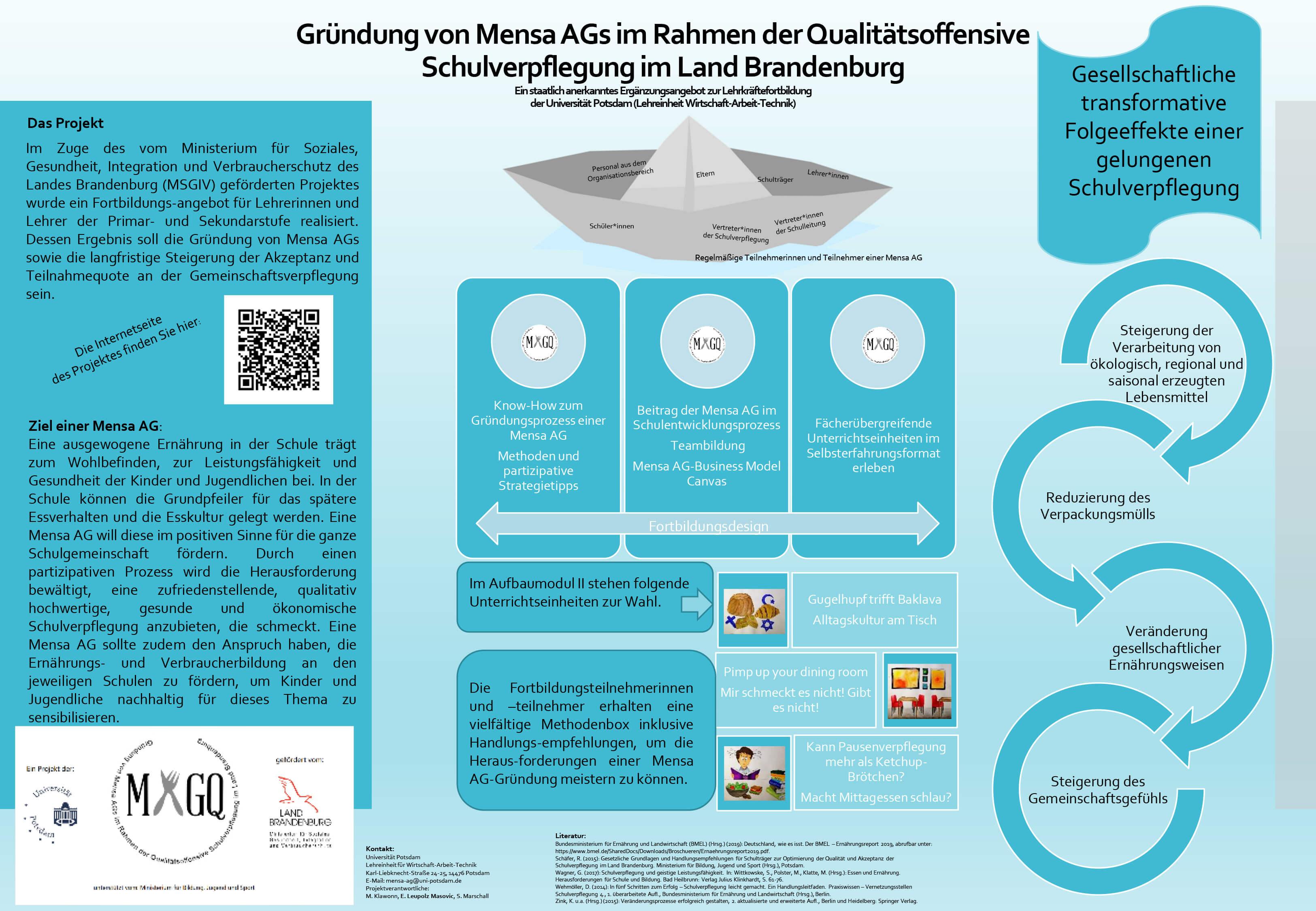 Poster: Mensa AG Schulverpflegung des Landes Brandenburg