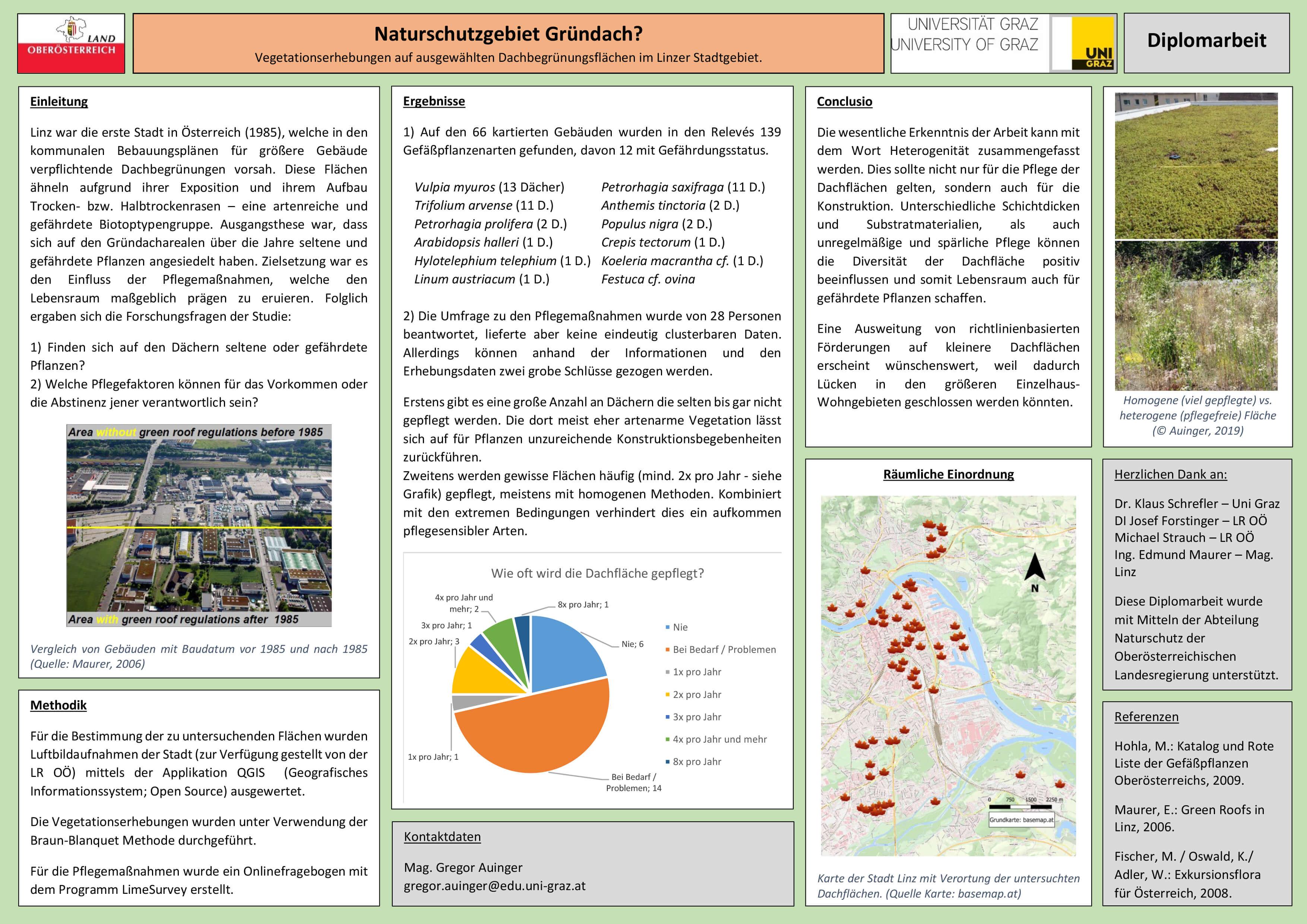 Poster: Naturschutzgebiet Gründach