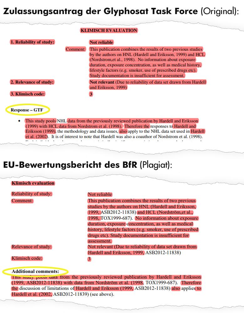 Glyphosat-Plagiat: Auch die Bewertung hat das BfR übernommen