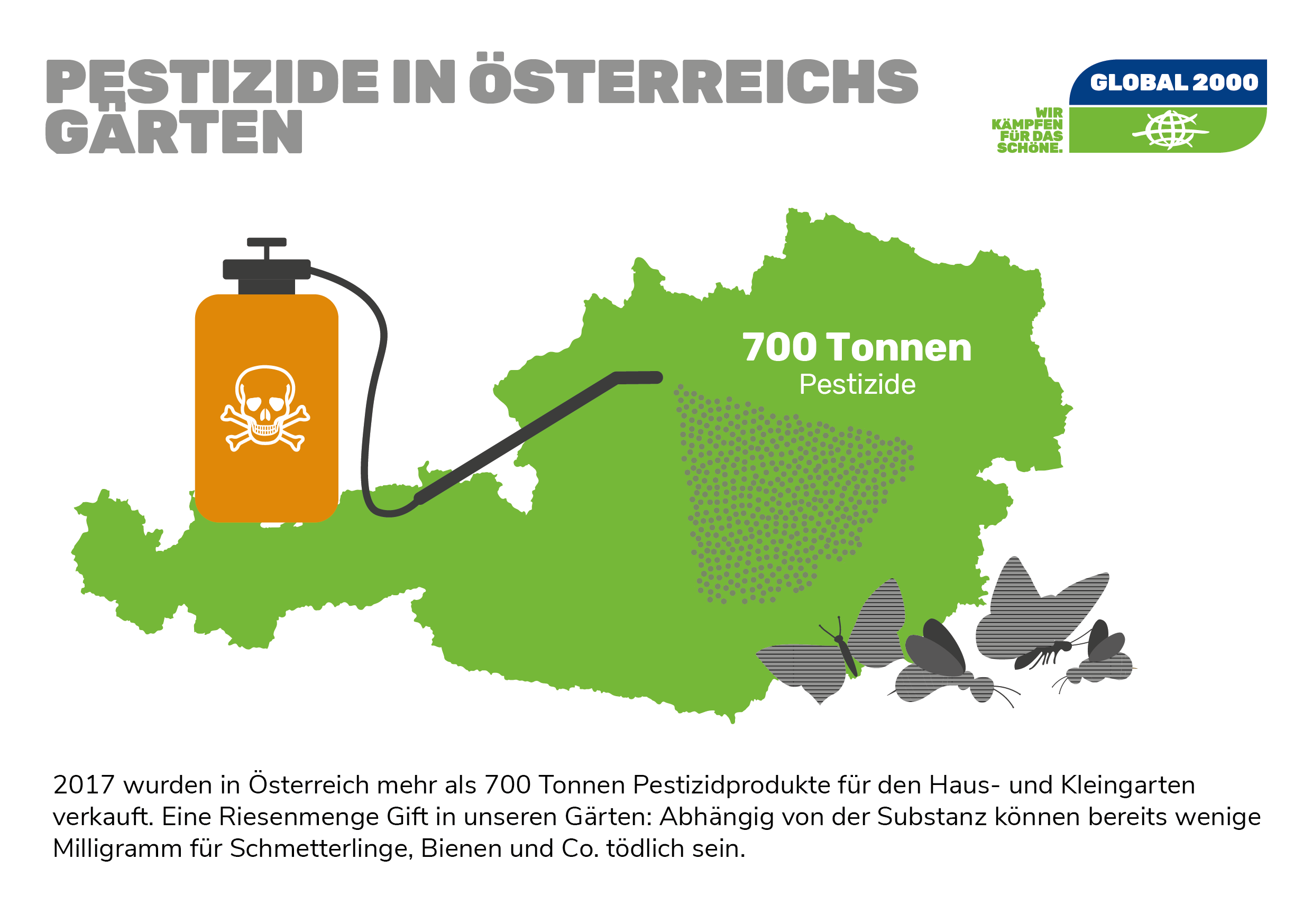 Infografik: Pestizideinsatz in Österreichs Gärten - rund 700 Tonnen