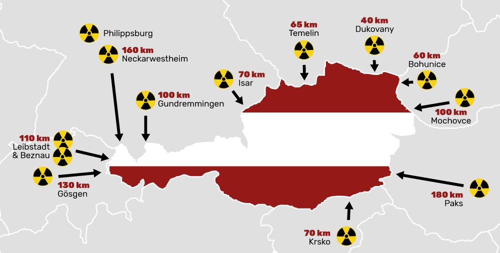 Atomkraftwerke rund um Österreich