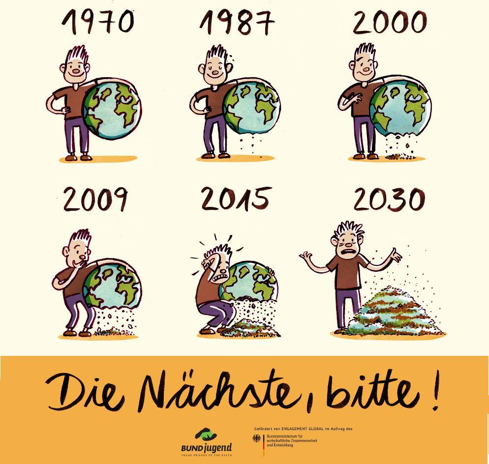 Welterschöpfungstag / Earth Overshoot Day