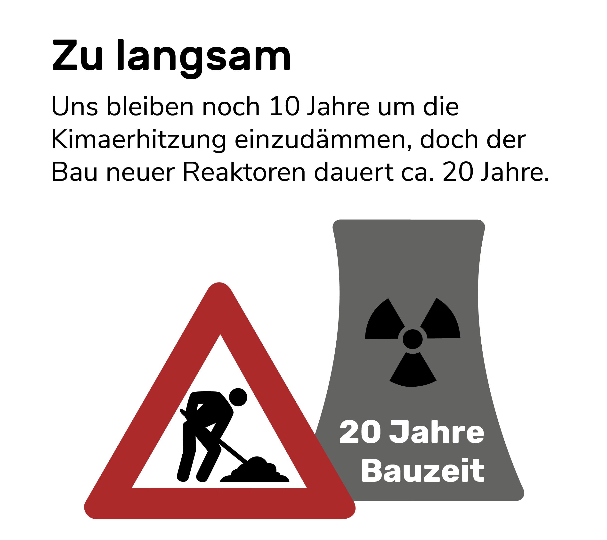 Infografik: Atomkraft in keine Klimaschutzmaßnahme weil AKWs eine Bauzeit von 20 Jahren haben, bis dahin ist es zu spät.