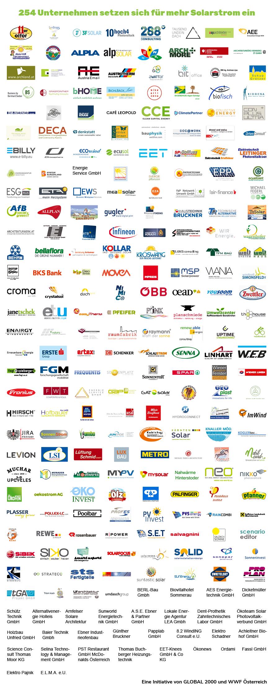 Appell der Wirtschaft Logos