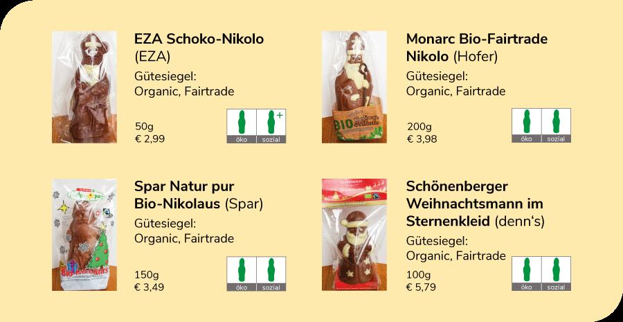 Schoko-Nikolo Check
