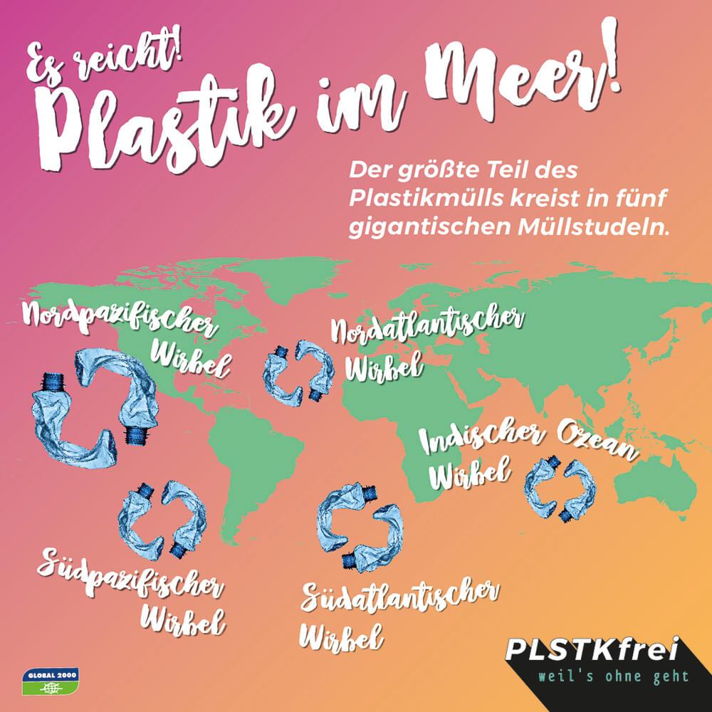 Grafik: Müllstrudel im Meer