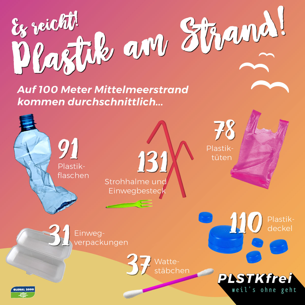 Grafik: Plastik am Strand