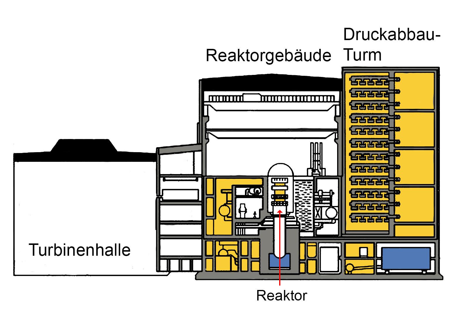 Querschnitt des Reaktorgebäudes Mochovce 3